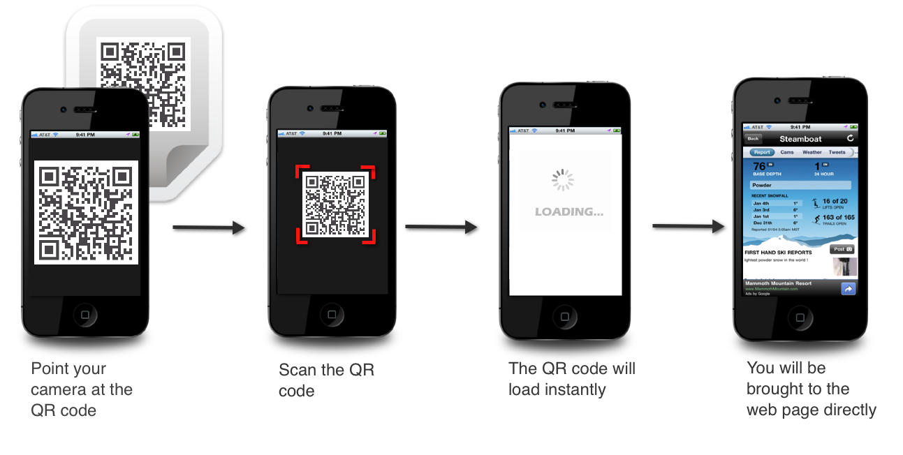 how to scan qr code with iphone beware of surprises from qr codes escan 3185