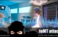 IoMT attack looms large on health care industry