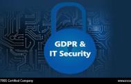 GDPR & IT Security