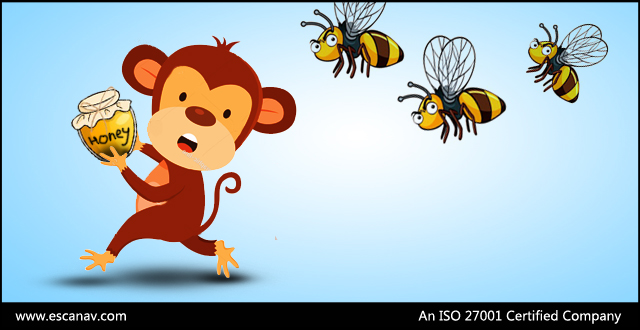 Did You Know What is HoneyMonkey?